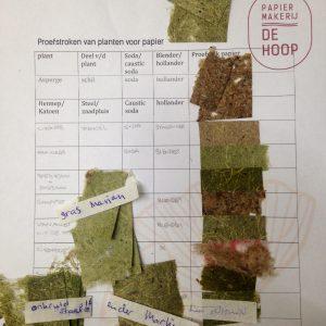 logboek onderzoek  papier van reststromen